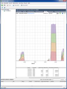 Leistungsanzeige der iSCSI-Pfade bei sequentiellem Zugriff